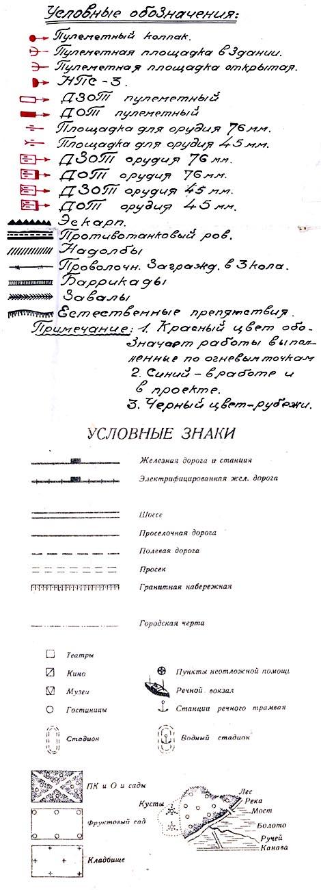 Условные обозначения.  План составлен и издан Геодезической Конторой управления планировки города Москвы.